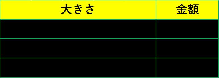 網戸張替価格表