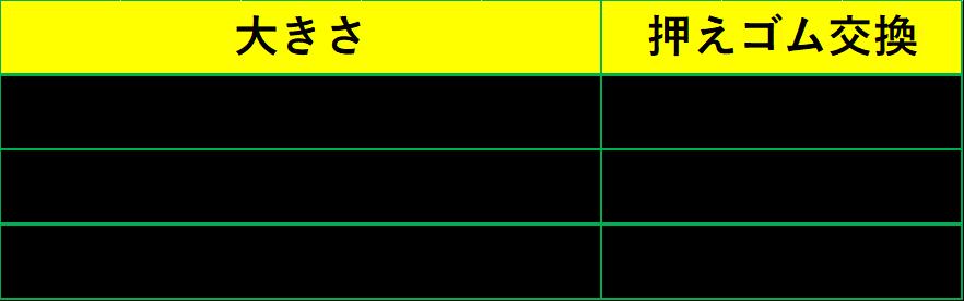 網戸押えゴム価格表